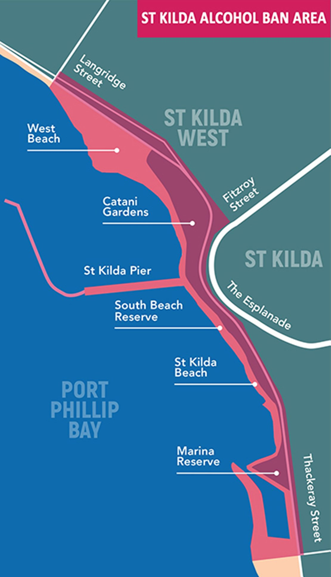 This map is titled St Kilda Foreshore Alcohol Ban Area and shows the St Kilda foreshore area and foreshore reserves extending from Langridge Street to Thackeray Street.